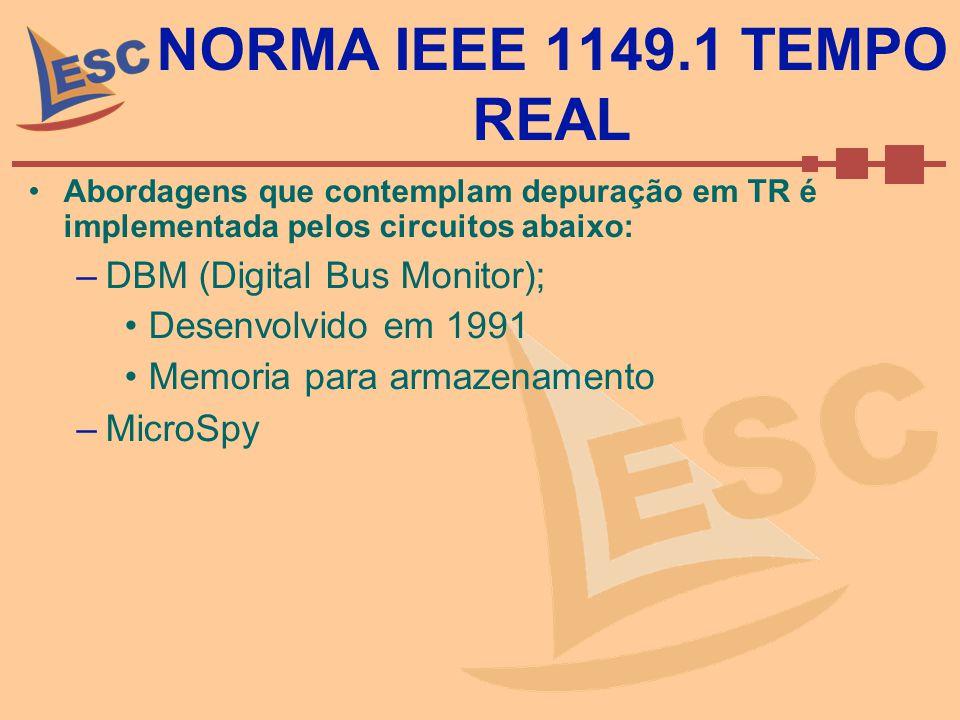NORMA IEEE 1149.1 TEMPO REAL Abordagens que contemplam depuração em TR é implementada pelos circuitos abaixo: –DBM (Digital Bus Monitor); Desenvolvido