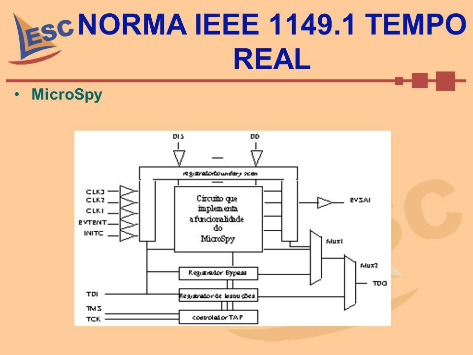 NORMA IEEE 1149.1 TEMPO REAL MicroSpy