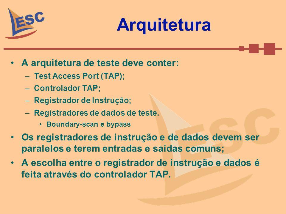 Arquitetura A arquitetura de teste deve conter: –Test Access Port (TAP); –Controlador TAP; –Registrador de Instrução; –Registradores de dados de teste