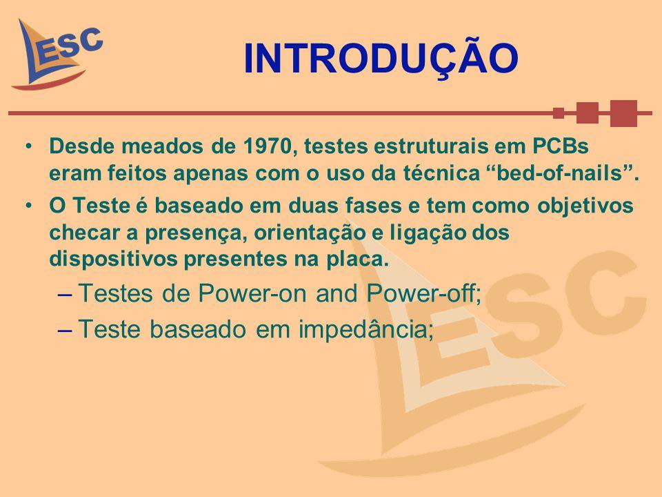 INTRODUÇÃO Desde meados de 1970, testes estruturais em PCBs eram feitos apenas com o uso da técnica bed-of-nails. O Teste é baseado em duas fases e te