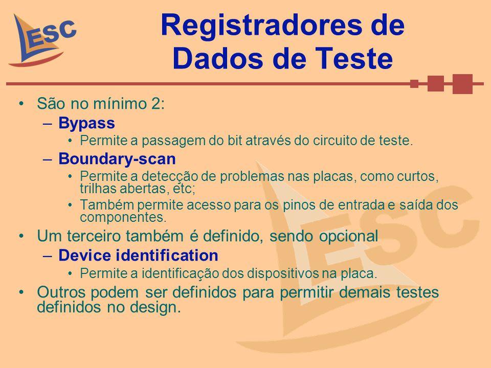 Registradores de Dados de Teste São no mínimo 2: –Bypass Permite a passagem do bit através do circuito de teste. –Boundary-scan Permite a detecção de