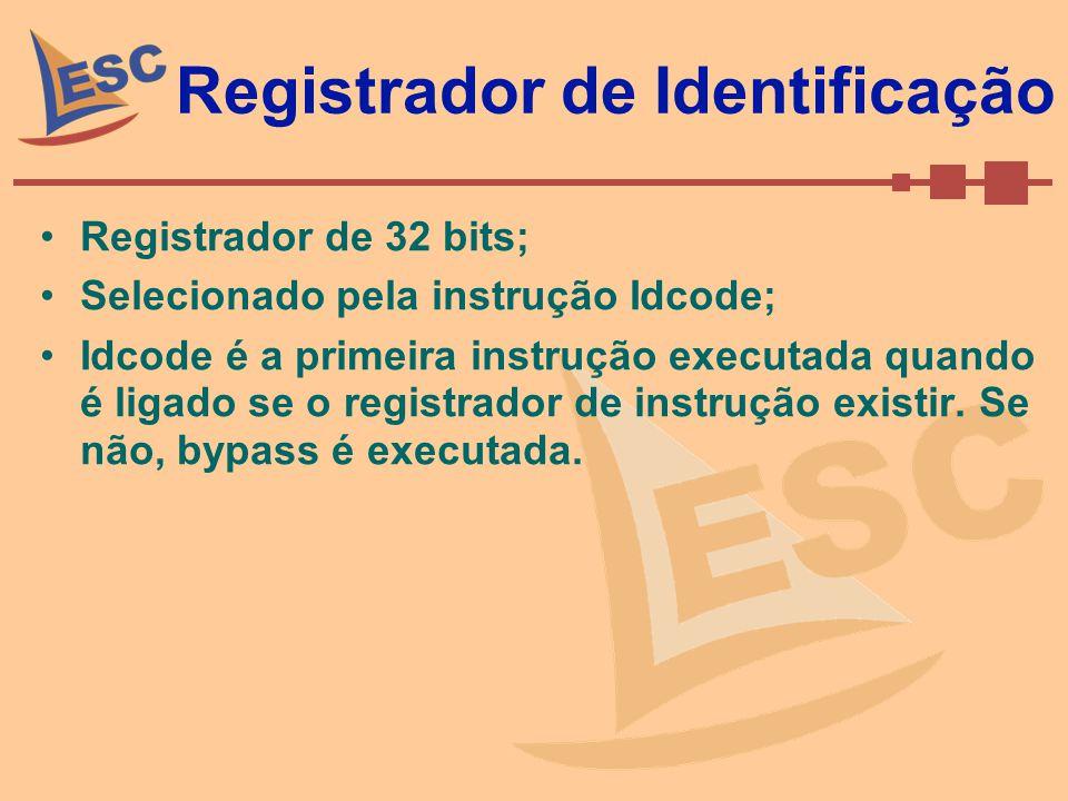 Registrador de Identificação Registrador de 32 bits; Selecionado pela instrução Idcode; Idcode é a primeira instrução executada quando é ligado se o r