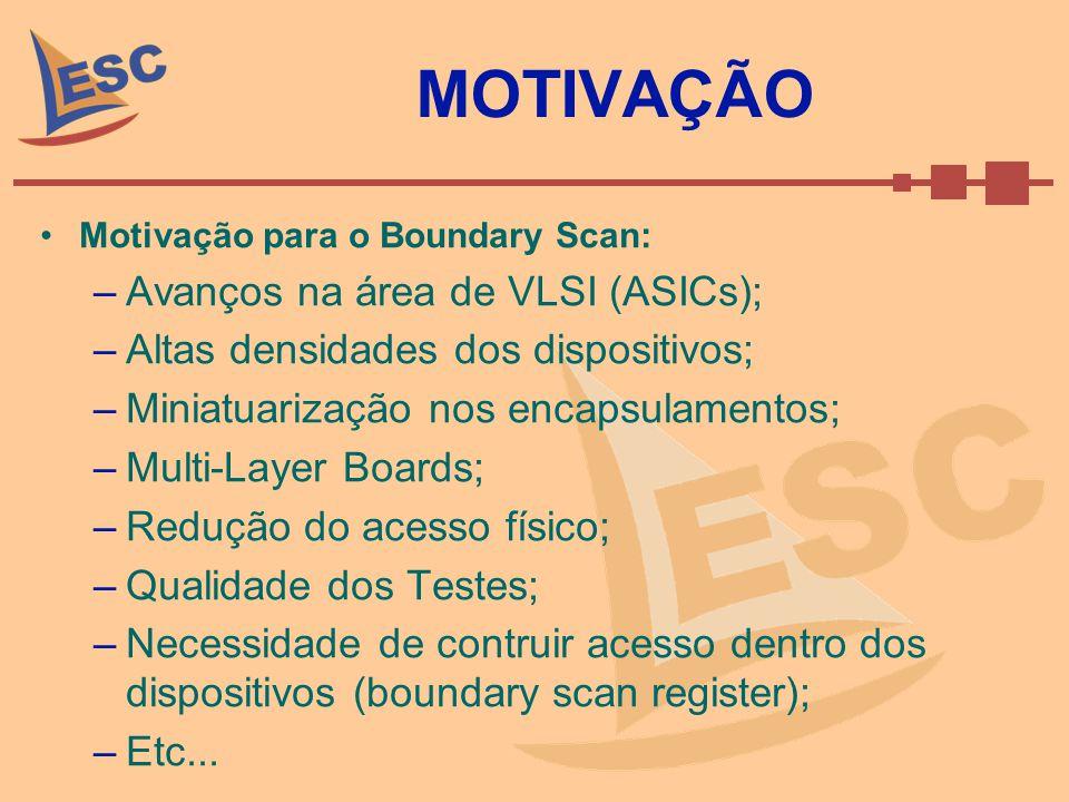 MOTIVAÇÃO Motivação para o Boundary Scan: –Avanços na área de VLSI (ASICs); –Altas densidades dos dispositivos; –Miniatuarização nos encapsulamentos;