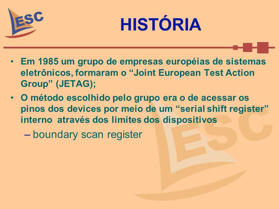 HISTÓRIA Em 1985 um grupo de empresas européias de sistemas eletrônicos, formaram o Joint European Test Action Group (JETAG); O método escolhido pelo