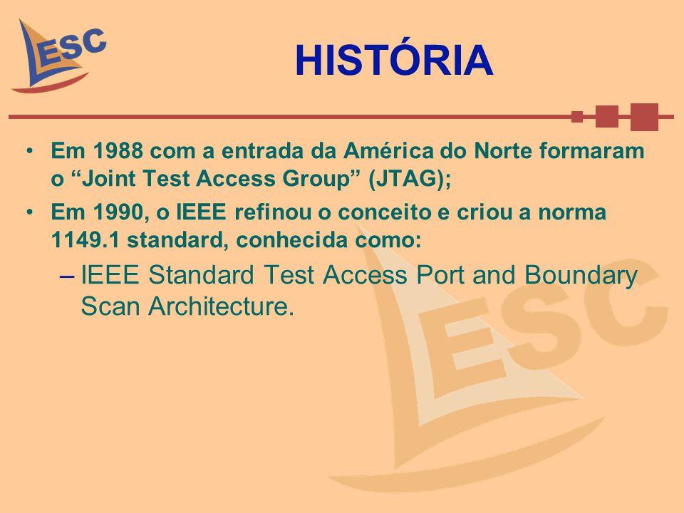 HISTÓRIA Em 1988 com a entrada da América do Norte formaram o Joint Test Access Group (JTAG); Em 1990, o IEEE refinou o conceito e criou a norma 1149.