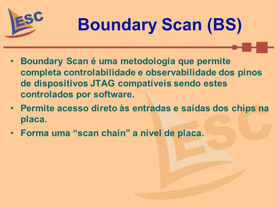 Boundary Scan (BS) Boundary Scan é uma metodologia que permite completa controlabilidade e observabilidade dos pinos de dispositivos JTAG compatíveis