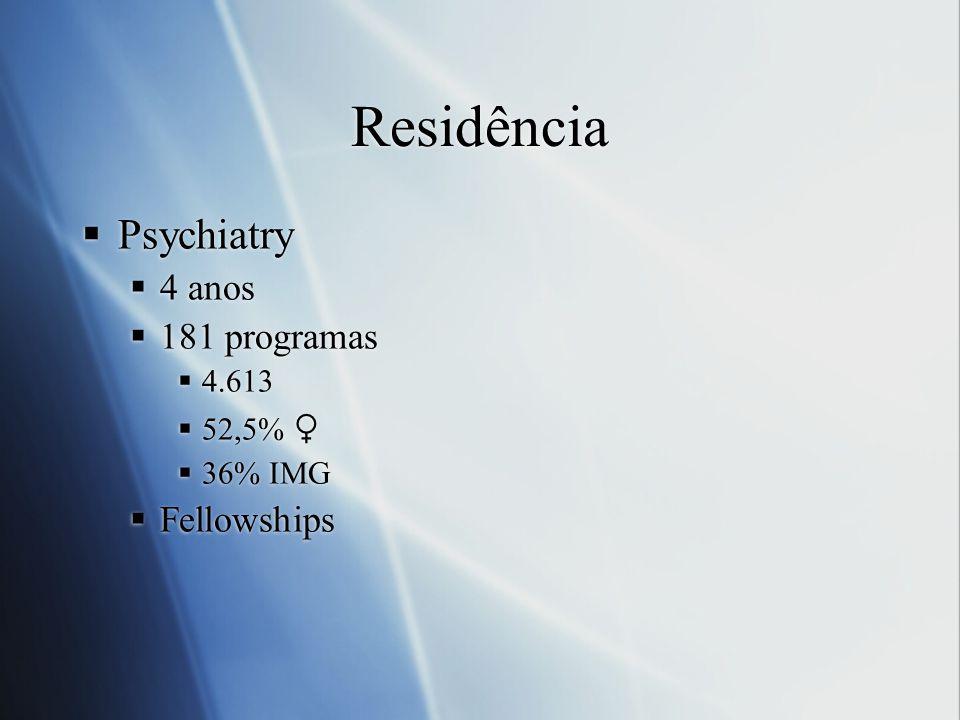 Residência Psychiatry 4 anos 181 programas 4.613 52,5% 36% IMG Fellowships Psychiatry 4 anos 181 programas 4.613 52,5% 36% IMG Fellowships