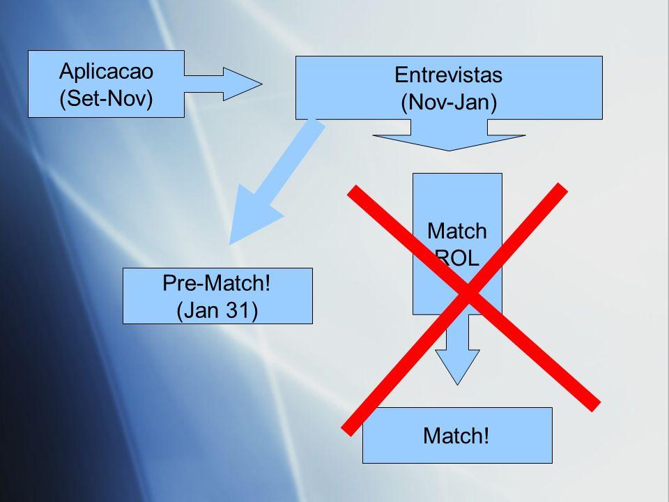 Aplicacao (Set-Nov) Entrevistas (Nov-Jan) Match ROL Match! Pre-Match! (Jan 31)
