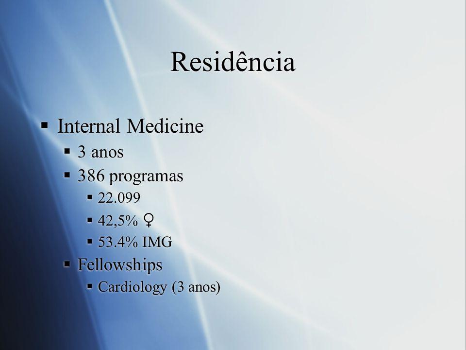 Residência Internal Medicine 3 anos 386 programas 22.099 42,5% 53.4% IMG Fellowships Cardiology (3 anos) Internal Medicine 3 anos 386 programas 22.099