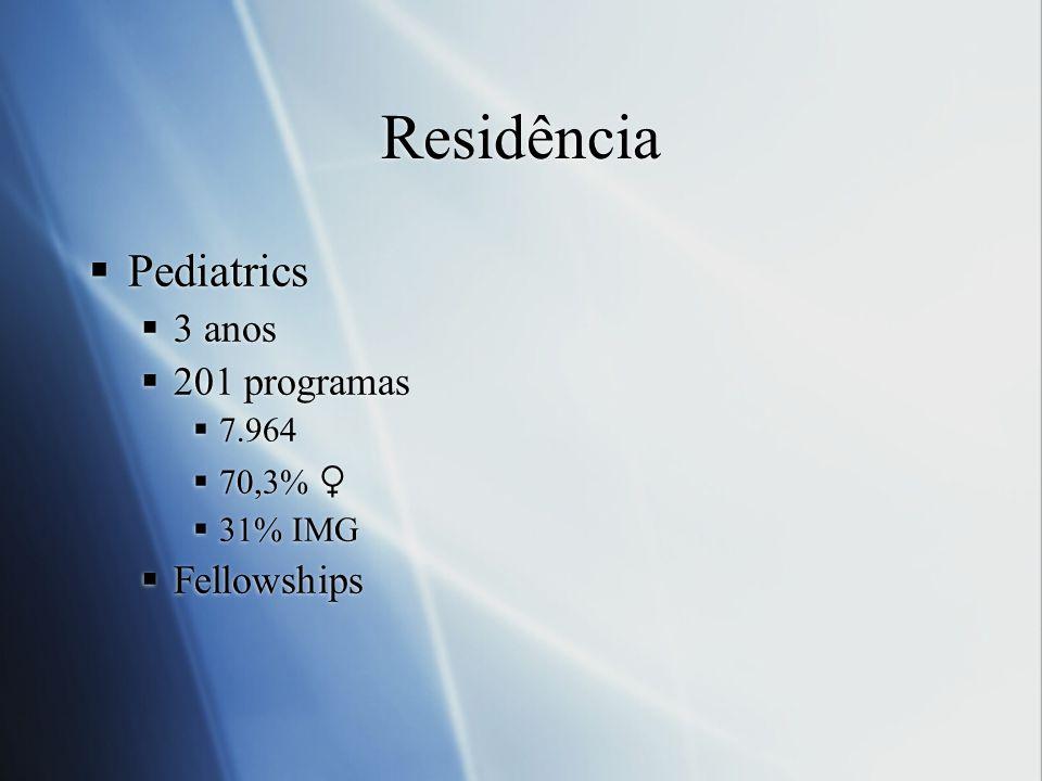 Residência Pediatrics 3 anos 201 programas 7.964 70,3% 31% IMG Fellowships Pediatrics 3 anos 201 programas 7.964 70,3% 31% IMG Fellowships