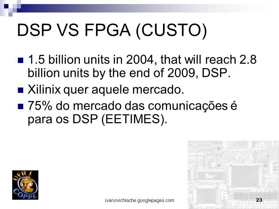 ivanovichlache.googlepages.com23 DSP VS FPGA (CUSTO) 1.5 billion units in 2004, that will reach 2.8 billion units by the end of 2009, DSP.