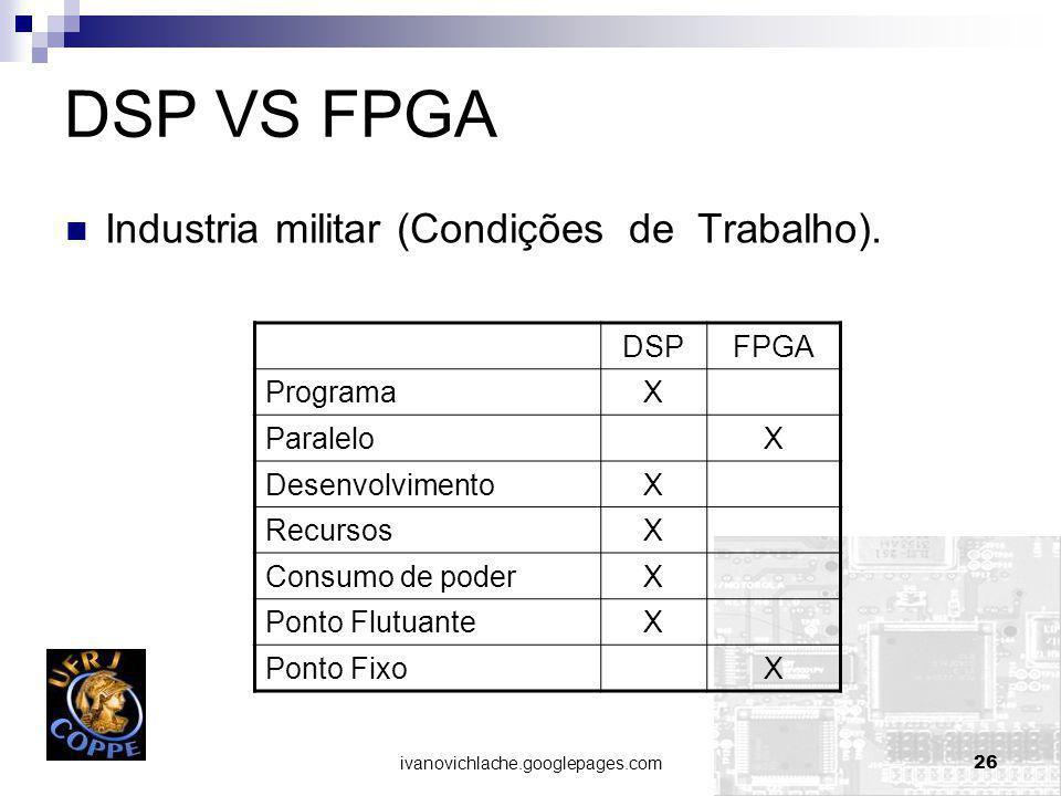 ivanovichlache.googlepages.com26 DSP VS FPGA Industria militar (Condições de Trabalho).