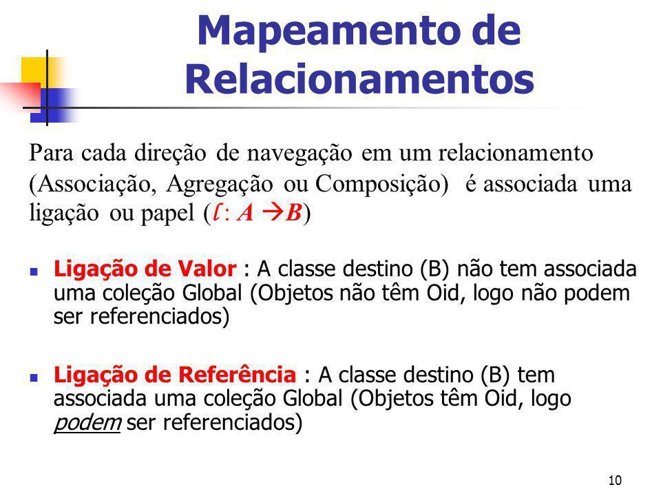 10 Mapeamento de Relacionamentos Ligação de Valor : A classe destino (B) não tem associada uma coleção Global (Objetos não têm Oid, logo não podem ser