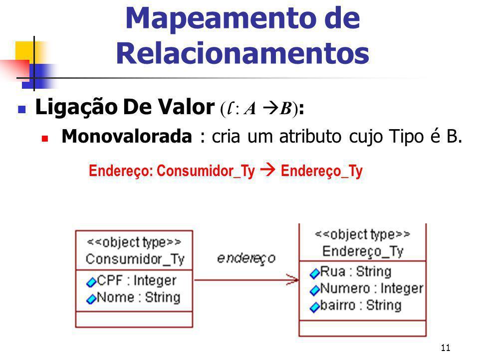 11 Mapeamento de Relacionamentos Ligação De Valor ( l : A B) : Monovalorada : cria um atributo cujo Tipo é B. Endereço: Consumidor_Ty Endereço_Ty