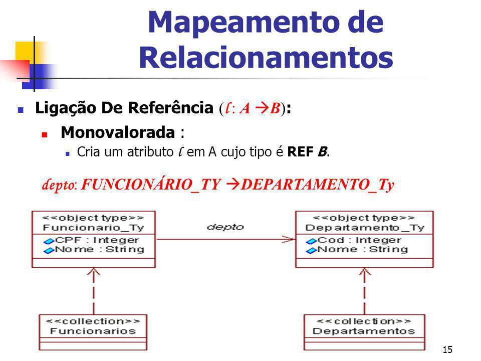 15 Mapeamento de Relacionamentos Ligação De Referência ( l : A B) : Monovalorada : Cria um atributo l em A cujo tipo é REF B. depto : FUNCIONÁRIO_TY D