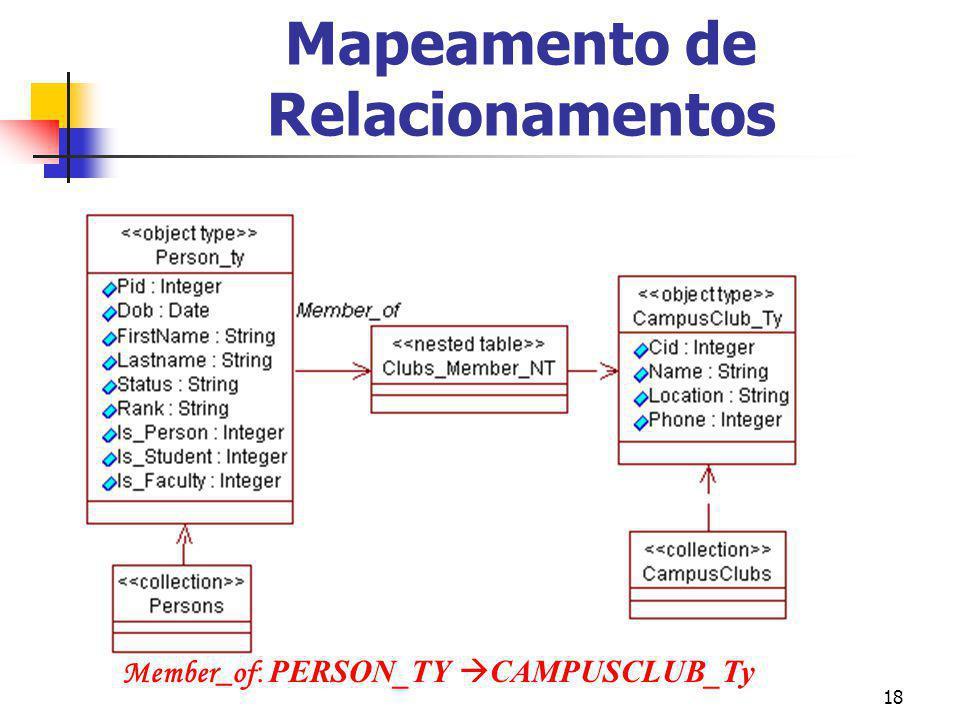 18 Mapeamento de Relacionamentos Multivalorada Member_of : PERSON_TY CAMPUSCLUB_Ty