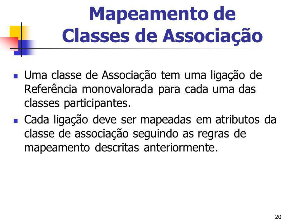 20 Mapeamento de Classes de Associação Uma classe de Associação tem uma ligação de Referência monovalorada para cada uma das classes participantes. Ca