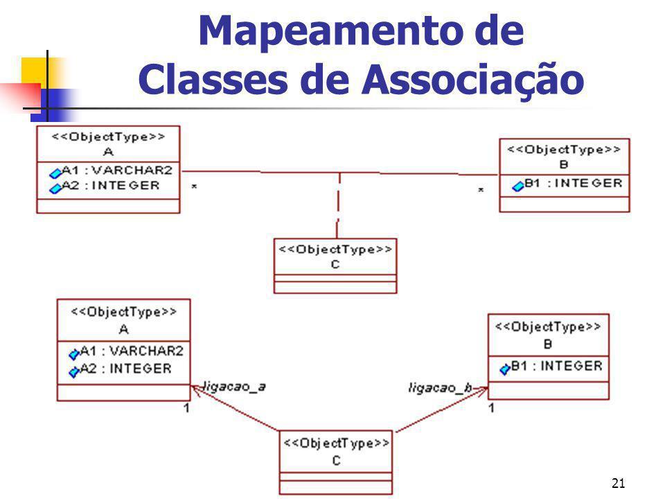 21 Mapeamento de Classes de Associação
