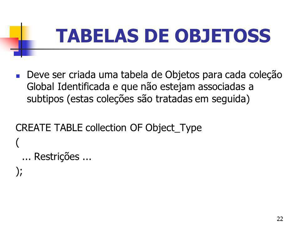 22 TABELAS DE OBJETOSS Deve ser criada uma tabela de Objetos para cada coleção Global Identificada e que não estejam associadas a subtipos (estas cole