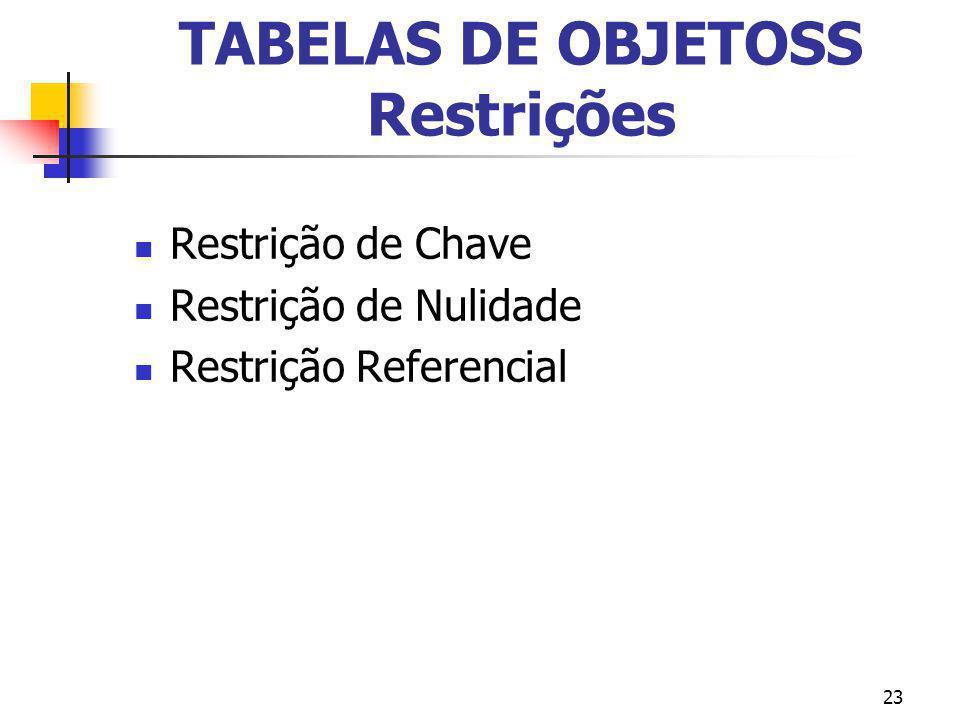 23 TABELAS DE OBJETOSS Restrições Restrição de Chave Restrição de Nulidade Restrição Referencial