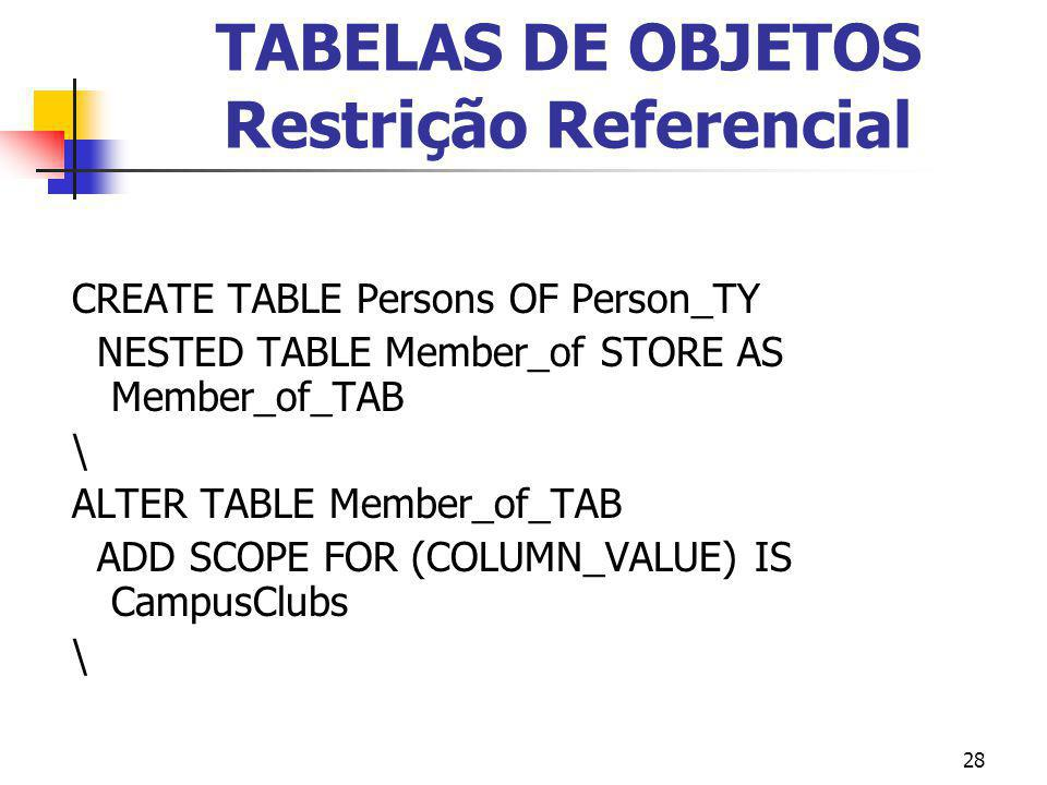 28 TABELAS DE OBJETOS Restrição Referencial CREATE TABLE Persons OF Person_TY NESTED TABLE Member_of STORE AS Member_of_TAB \ ALTER TABLE Member_of_TA