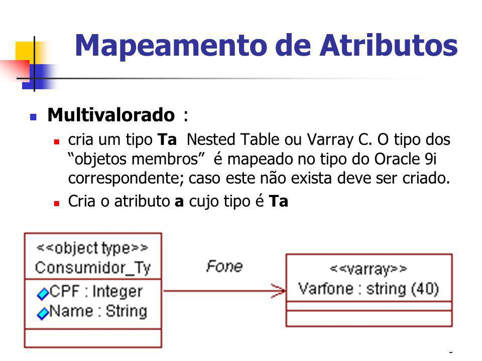 8 Mapeamento de Atributos Multivalorado : cria um tipo Ta Nested Table ou Varray C.