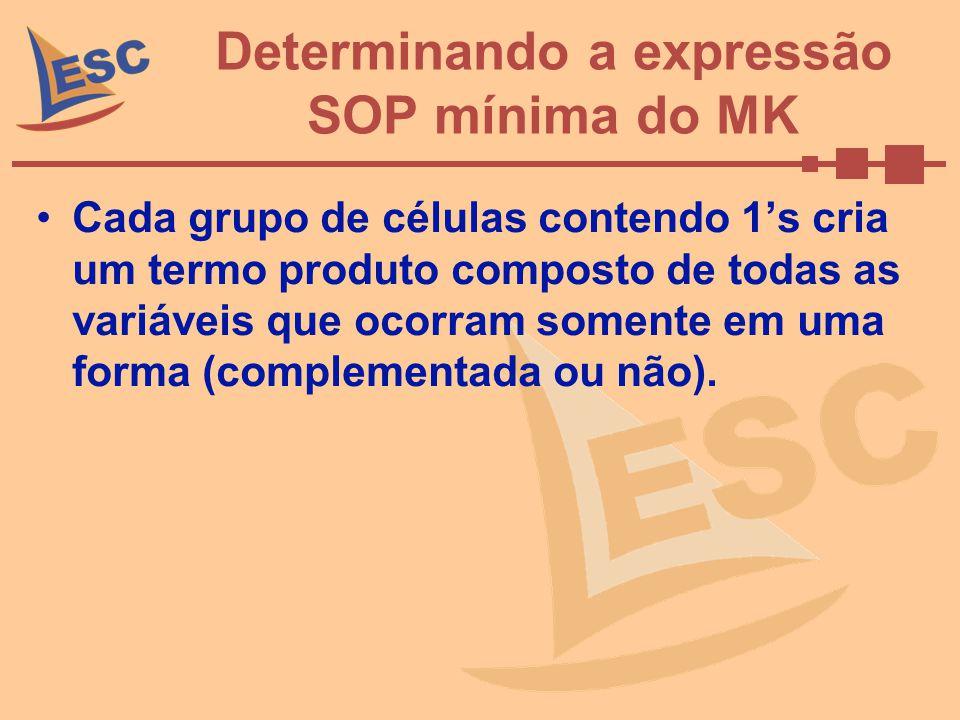 Determinando a expressão SOP mínima do MK Cada grupo de células contendo 1s cria um termo produto composto de todas as variáveis que ocorram somente e