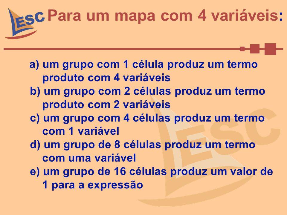Para um mapa com 4 variáveis: a) um grupo com 1 célula produz um termo produto com 4 variáveis b) um grupo com 2 células produz um termo produto com 2