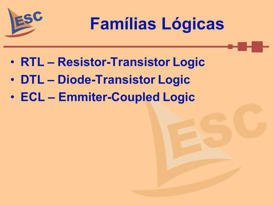Famílias Lógicas RTL – Resistor-Transistor Logic DTL – Diode-Transistor Logic ECL – Emmiter-Coupled Logic