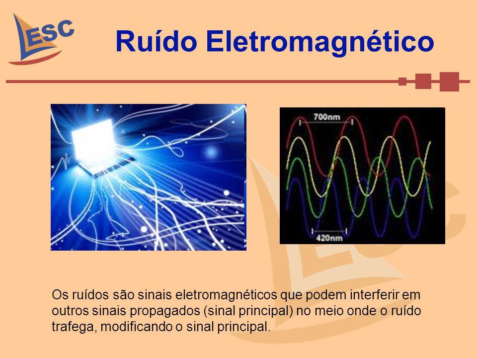 Ruído Eletromagnético Os ruídos são sinais eletromagnéticos que podem interferir em outros sinais propagados (sinal principal) no meio onde o ruído tr