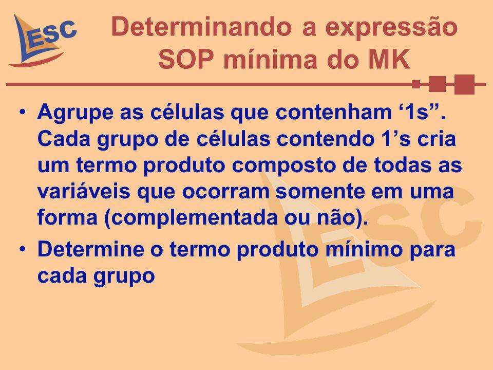 Determinando a expressão SOP mínima do MK Agrupe as células que contenham 1s. Cada grupo de células contendo 1s cria um termo produto composto de toda