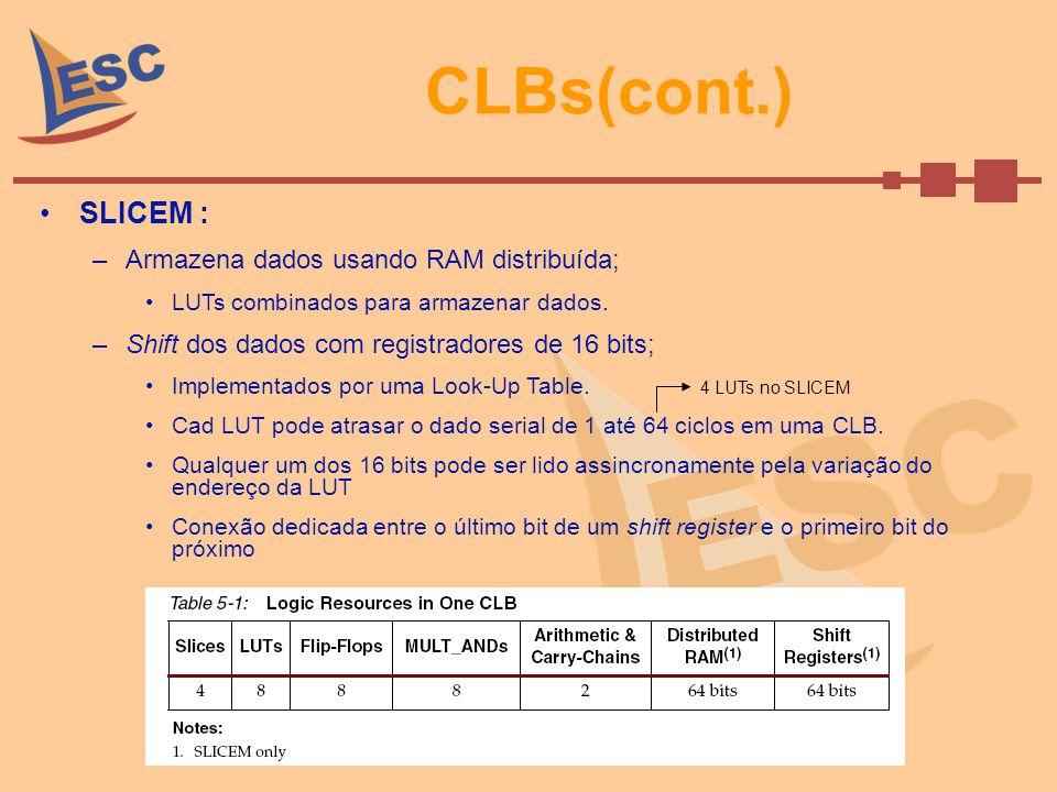 CLBs(cont.) SLICEM : –Armazena dados usando RAM distribuída; LUTs combinados para armazenar dados. –Shift dos dados com registradores de 16 bits; Impl