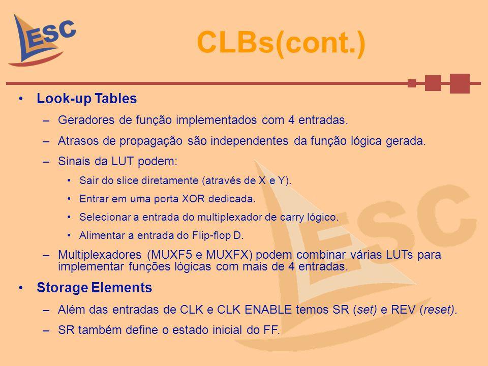 CLBs(cont.) Look-up Tables –Geradores de função implementados com 4 entradas. –Atrasos de propagação são independentes da função lógica gerada. –Sinai
