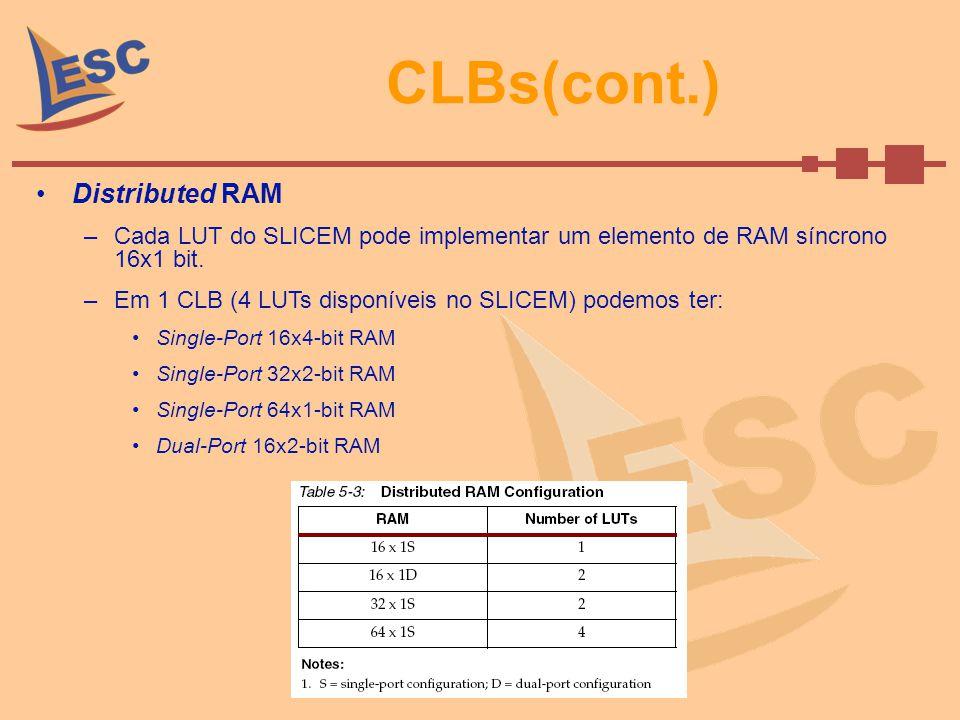 CLBs(cont.) Distributed RAM –Cada LUT do SLICEM pode implementar um elemento de RAM síncrono 16x1 bit. –Em 1 CLB (4 LUTs disponíveis no SLICEM) podemo