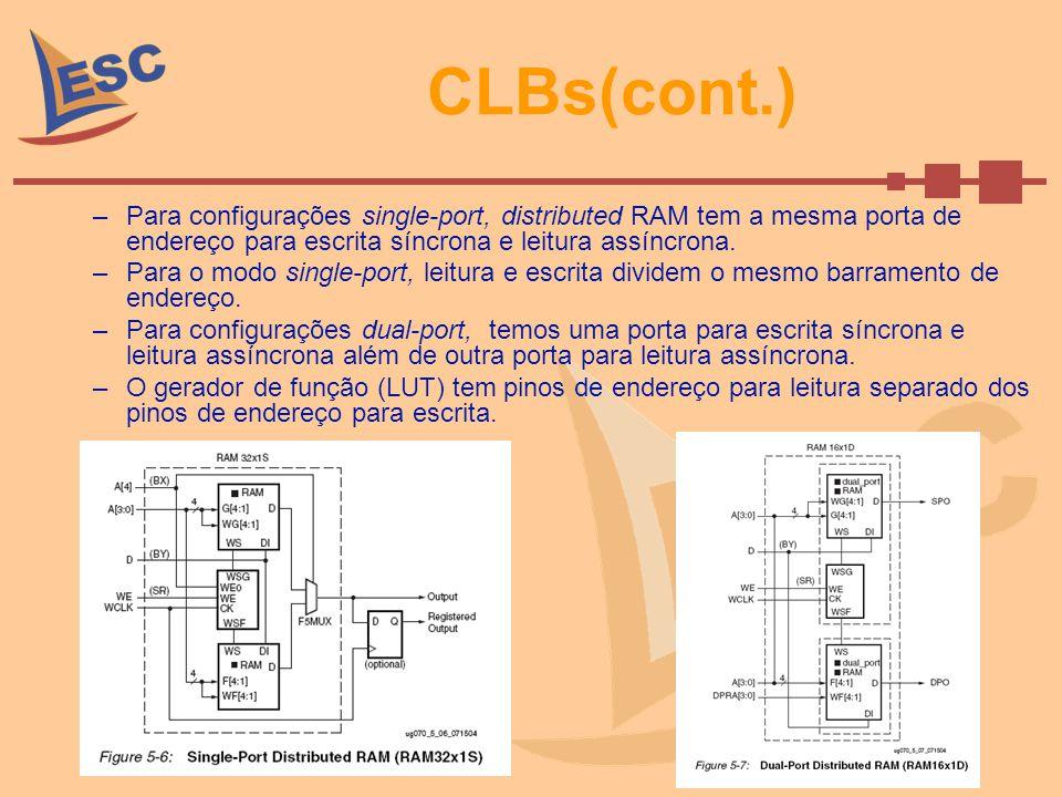CLBs(cont.) –Para configurações single-port, distributed RAM tem a mesma porta de endereço para escrita síncrona e leitura assíncrona. –Para o modo si