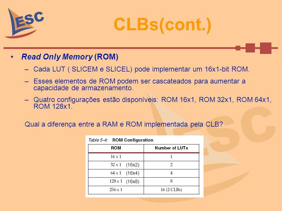 CLBs(cont.) Read Only Memory (ROM) –Cada LUT ( SLICEM e SLICEL) pode implementar um 16x1-bit ROM. –Esses elementos de ROM podem ser cascateados para a