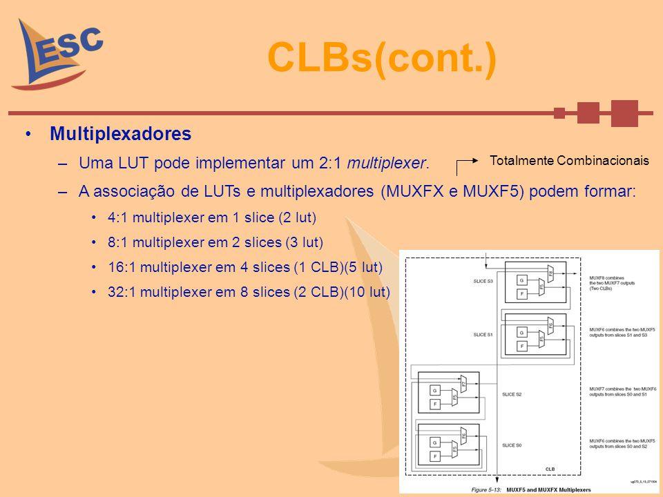CLBs(cont.) Multiplexadores –Uma LUT pode implementar um 2:1 multiplexer. –A associação de LUTs e multiplexadores (MUXFX e MUXF5) podem formar: 4:1 mu