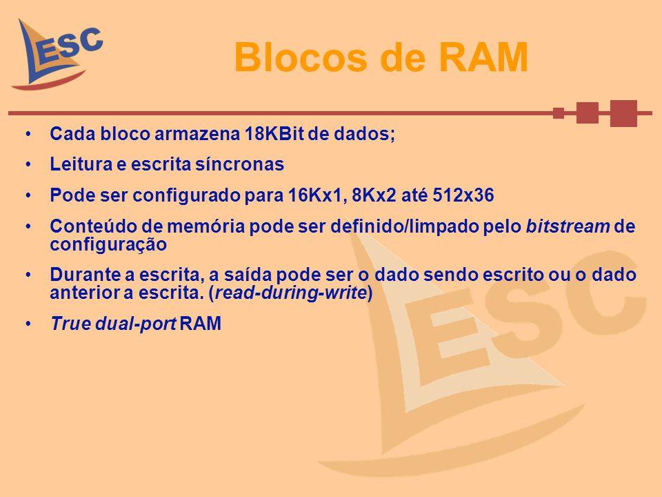 Blocos de RAM Cada bloco armazena 18KBit de dados; Leitura e escrita síncronas Pode ser configurado para 16Kx1, 8Kx2 até 512x36 Conteúdo de memória po