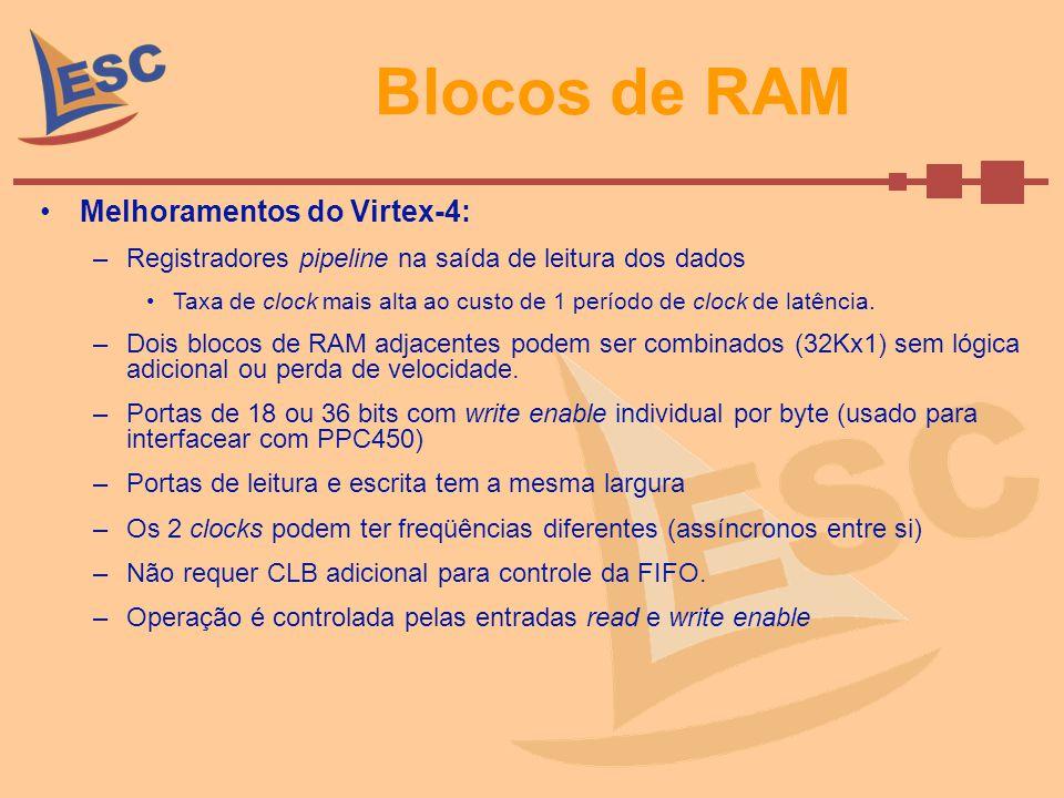 Blocos de RAM Melhoramentos do Virtex-4: –Registradores pipeline na saída de leitura dos dados Taxa de clock mais alta ao custo de 1 período de clock