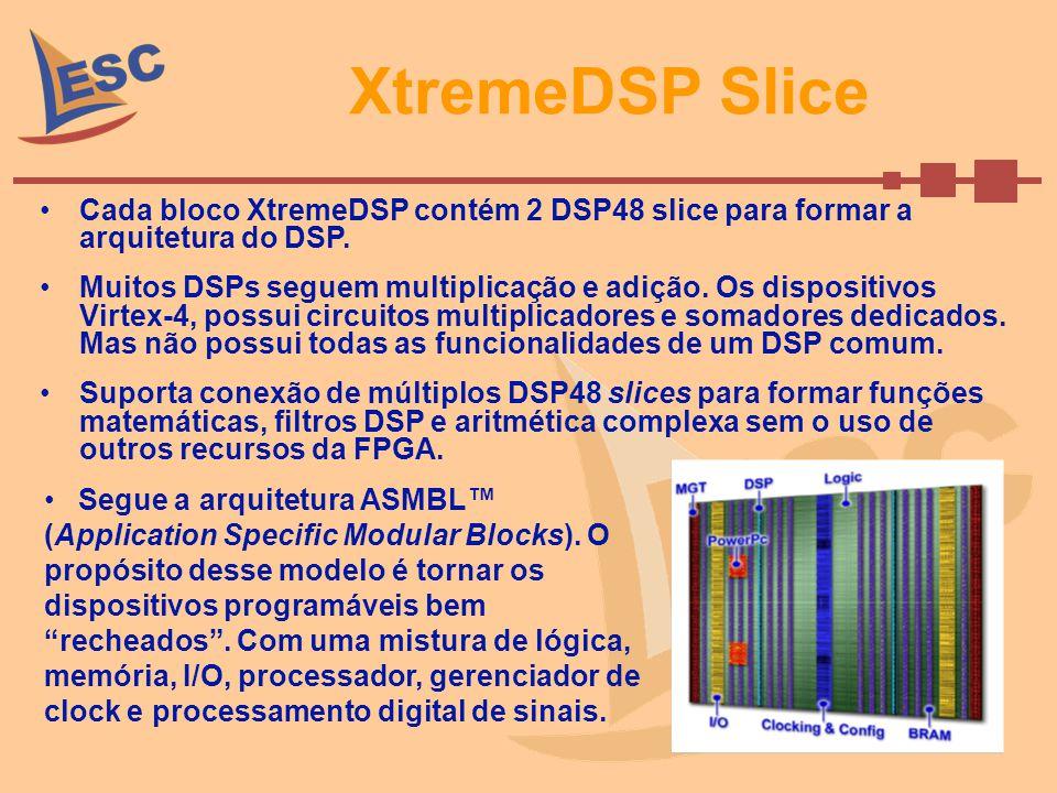 XtremeDSP Slice Cada bloco XtremeDSP contém 2 DSP48 slice para formar a arquitetura do DSP. Muitos DSPs seguem multiplicação e adição. Os dispositivos