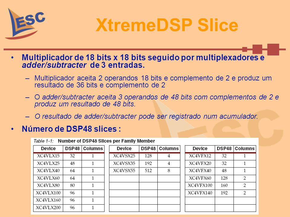 XtremeDSP Slice Multiplicador de 18 bits x 18 bits seguido por multiplexadores e adder/subtracter de 3 entradas. –Multiplicador aceita 2 operandos 18