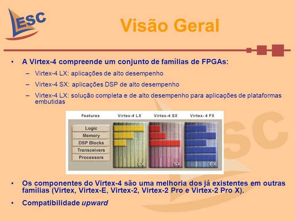 Visão Geral (cont.) Todos os dispositivos Virtex-4 implementam as funcionalidades: –Blocos de I/O (IOBs) –Blocos Lógicos Configuráveis (CLBs) –Blocos de RAM –XtremeDSP slices –Blocos DCM (Digital Clock Manager) Virtex-4 FX : –RocketIO MGT (Muit-Gigabit Transceiver) –CPU RISC embutida IBM PowerPC 450 (450MHz) –Cores EMAC (Ethernet Media Access Control) de 10/100/1000 Mb/s