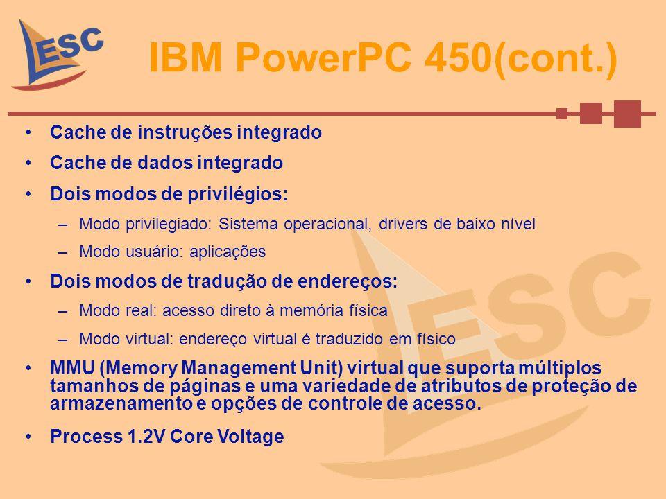 IBM PowerPC 450(cont.) Cache de instruções integrado Cache de dados integrado Dois modos de privilégios: –Modo privilegiado: Sistema operacional, driv