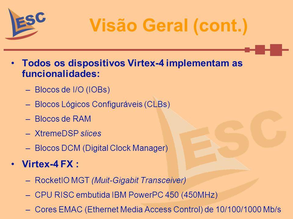 Visão Geral (cont.) Todos os dispositivos Virtex-4 implementam as funcionalidades: –Blocos de I/O (IOBs) –Blocos Lógicos Configuráveis (CLBs) –Blocos