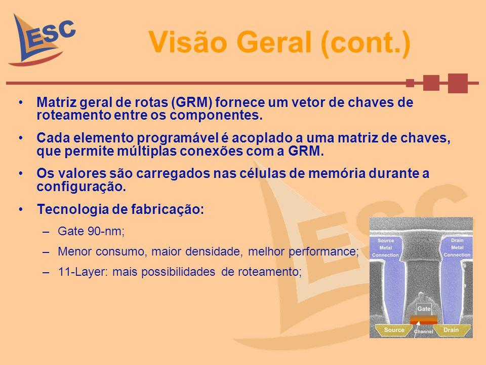 Visão Geral (cont.) Matriz geral de rotas (GRM) fornece um vetor de chaves de roteamento entre os componentes. Cada elemento programável é acoplado a