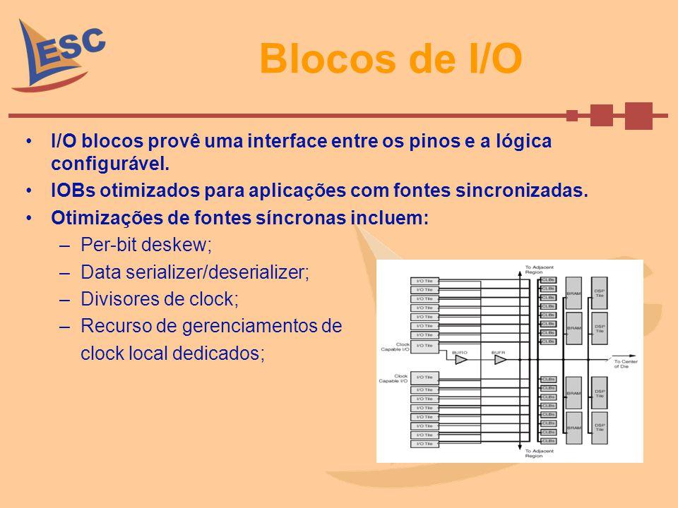 Blocos de I/O(cont.) Um conversor serial para paralelo (com o divisor de clock associado) é adicionado no caminho de entrada; Um conversor paralelo para serial é adicionado no caminho de saída; Tecnologia SelectIO : –1.5V to 3.3V I/O operation; –Built-in ChipSync source-synchronous technology; –Digitally controlled impedance (DCI) active termination; –True differential termination; –Low-capacitance I/Os para uma melhor integridade de sinais; –Suporte à memórias: DDR and DDR-2, SDRAM, QDR-II, and RLDRAM-II; Tecnologia ChipSync: –Integrado com SelectIO para simplificar interfaces de fontes síncronas; –Memory/Networking/Telecommunication interfaces up to 1 Gb/s+ DDR.