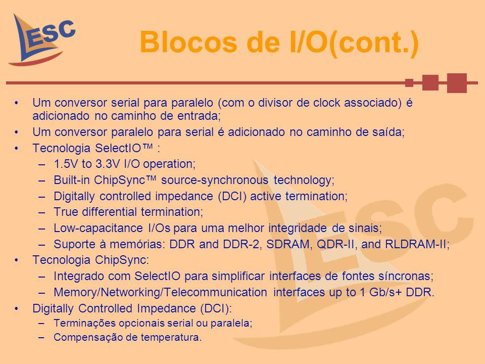 Blocos Lógicos Configuráveis Recurso pra implementar circuitos seqüências e combinacionais.
