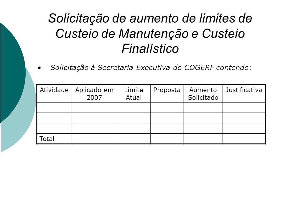 Solicitação de aumento de limites de Custeio de Manutenção e Custeio Finalístico Solicitação à Secretaria Executiva do COGERF contendo: AtividadeAplic