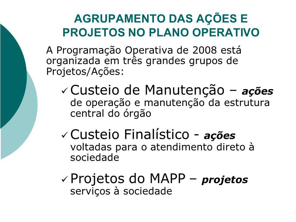 AGRUPAMENTO DAS AÇÕES E PROJETOS NO PLANO OPERATIVO A Programação Operativa de 2008 está organizada em três grandes grupos de Projetos/Ações: Custeio