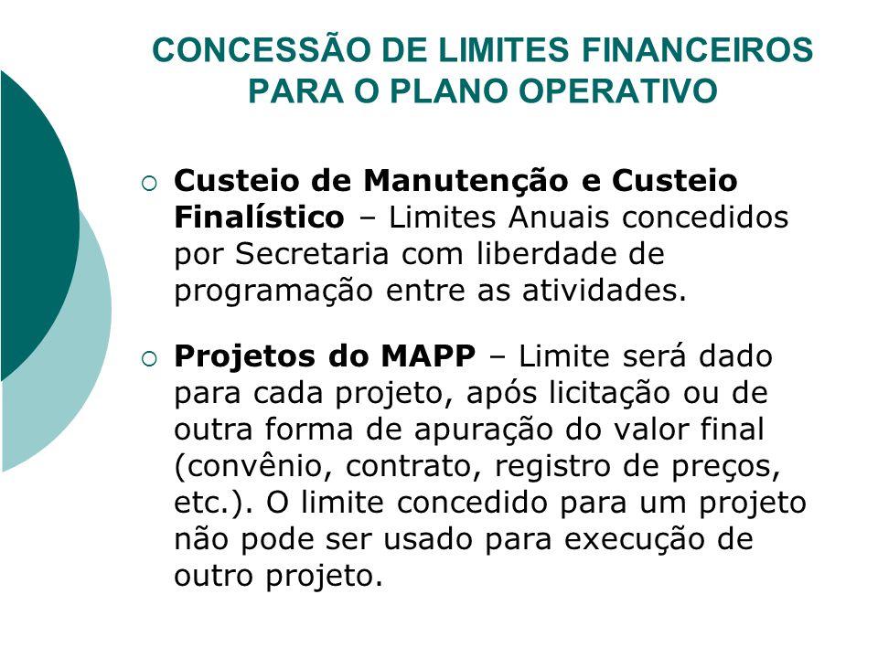 CONCESSÃO DE LIMITES FINANCEIROS PARA O PLANO OPERATIVO Custeio de Manutenção e Custeio Finalístico – Limites Anuais concedidos por Secretaria com lib